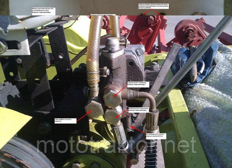 Купить Гидравлическая система навесног механизма DW120B, BM
