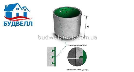 Купить Кольца с полиэтиленовым вкладышем Еврокольцо КС 15.9-П