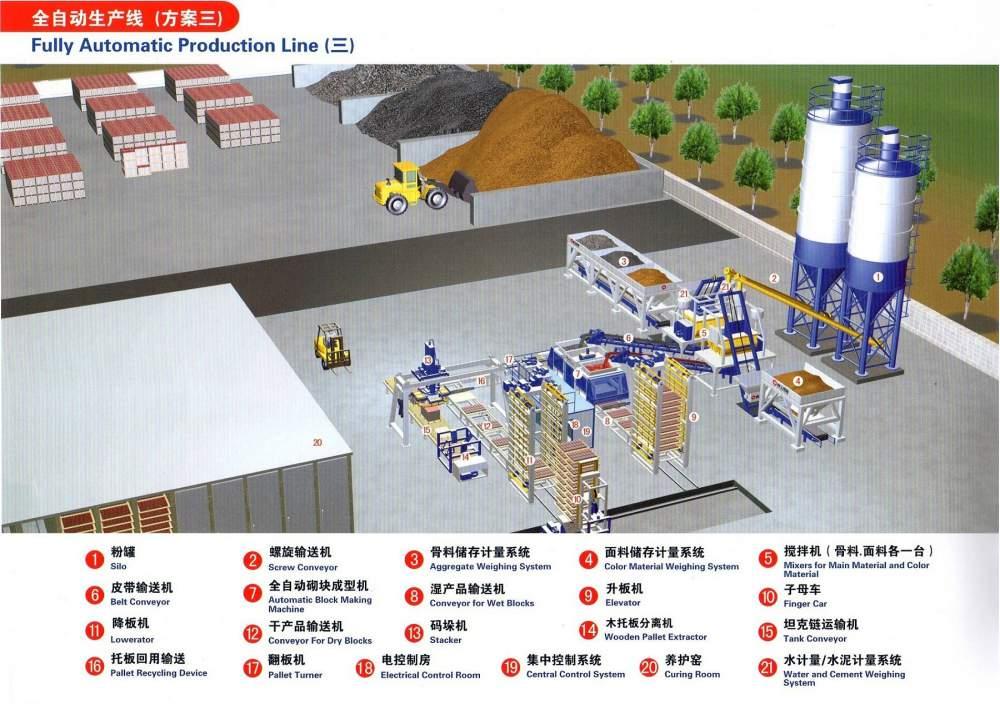 Оборудование для производства стеновых блоков, шлакоблоков, брусчатки, керамзито-бетонных блоков