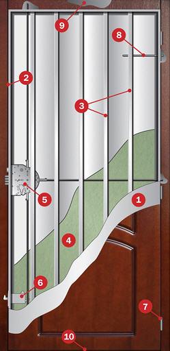 Купити Двері металеві, вхідні, протиударні