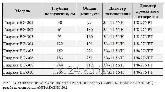 Незамерзающий гидрант (колонка) BG-308