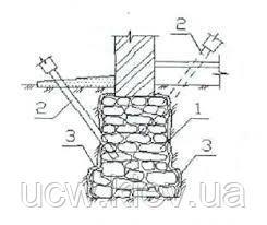 Ін'єкційна гідроізоляція бетону