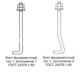 Фундаментная шпилька (болт) ГОСТ 24379.1