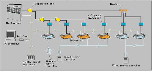 Vestel vr 2173tfs принципиальная схема