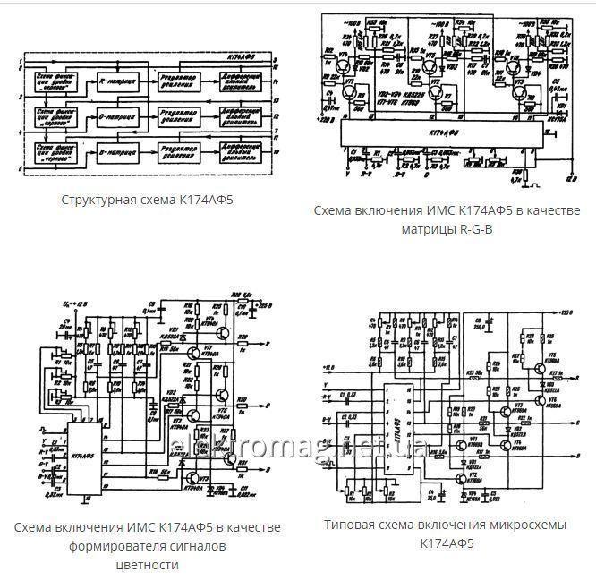 Купить Микросхема К174АФ5 — формирователь сигналов красного, зеленого и синего цветов