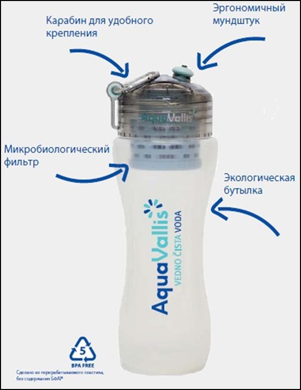 """Купить Микробиологический фильтр походного типа Sport Bottle """"AquaVallis"""""""