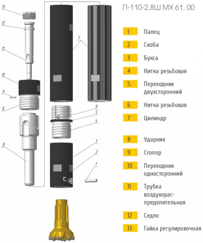 Пневмоударник П-110-2,8Ш МХ 61.00