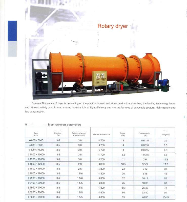 Buy Drying complexes under the order from China. Dryers for pelle