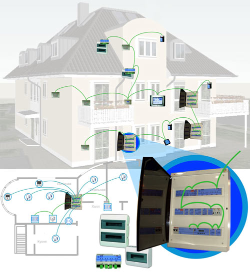 Buy The equipment for security systems, motion sensors, smoke, gas, in Ukraine, a photo, the price, the clever house