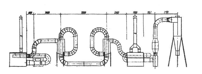 Сушарка аеродинамічна АС-1, АС-2, АС-3, АС-4, АС-5 (багатоконтурна), Сушарка барабанна СБ-1