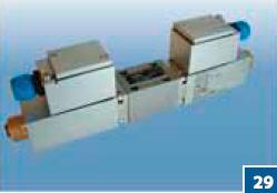 Гидравлические распределители с сертификатом ATEX