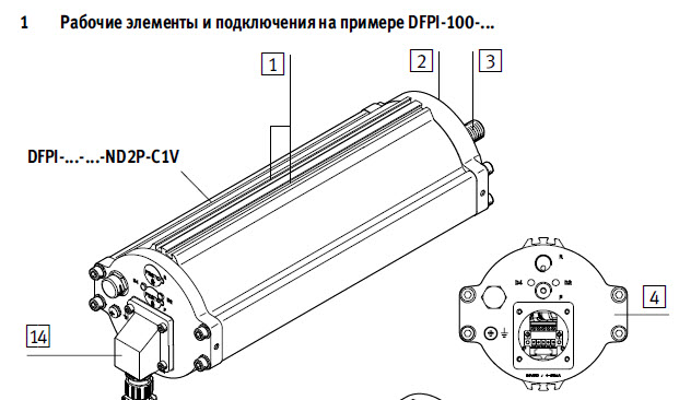 Механизм исполнительный пневматический МИП DFPI