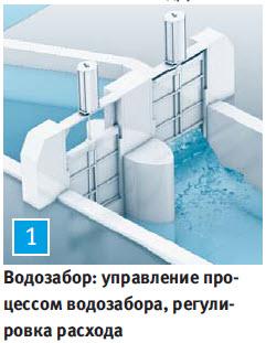 Водозабор: управление процессом водозабора, регулировка расхода DLP привод Фесто
