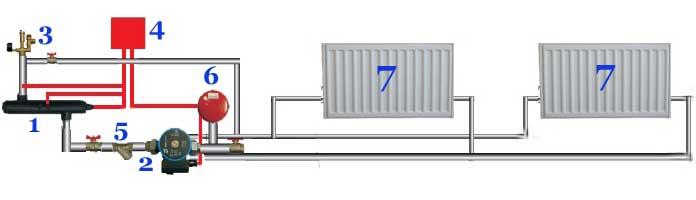 """Купить Электрический электродный модуль отопления """"Китотерм""""-новые энергосберегающие технологии"""