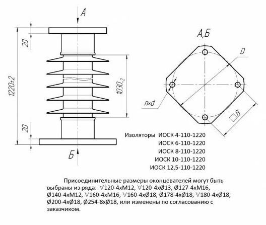 Купить Изолятор опорный стержневой кремнийорганический ИОСК 10-110-1220