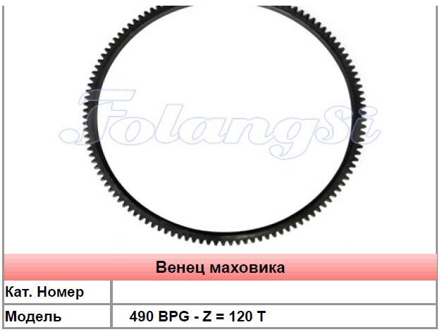 Венец маховика к погрузчику 490 BPG в Украине, Купить, Цена, Фото