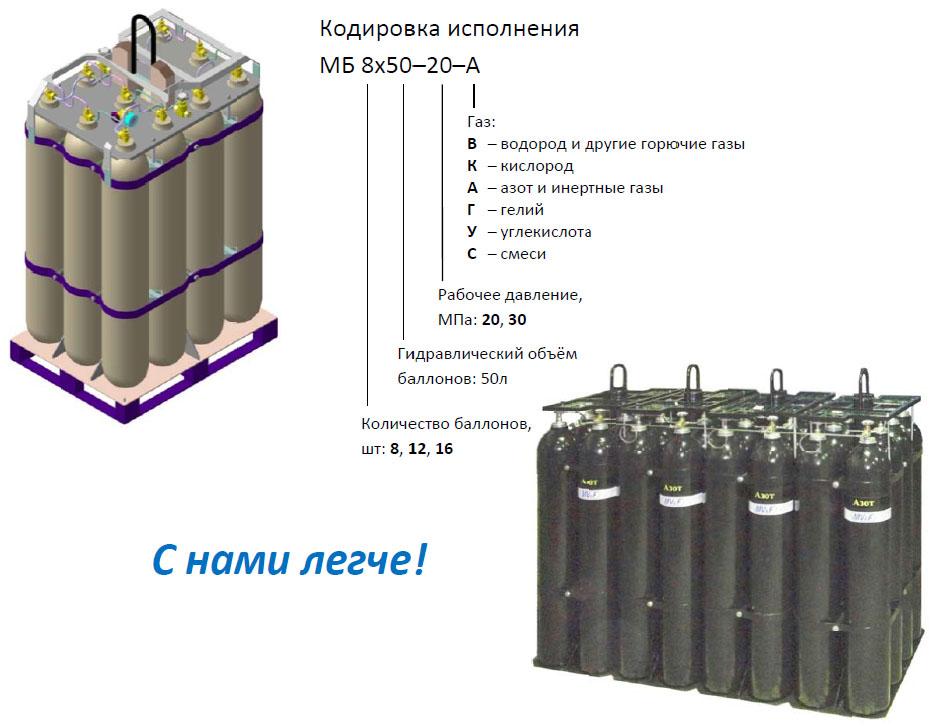 Аргон газообразный в баллонах