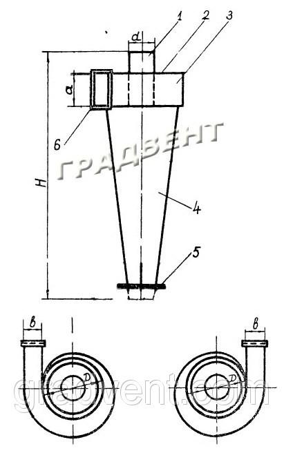 Циклон СДК-ЦН-33-1600
