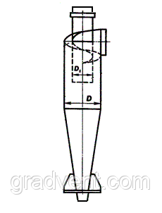 Циклон ЦН-15-500