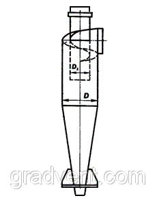 Циклон ЦН-15-650