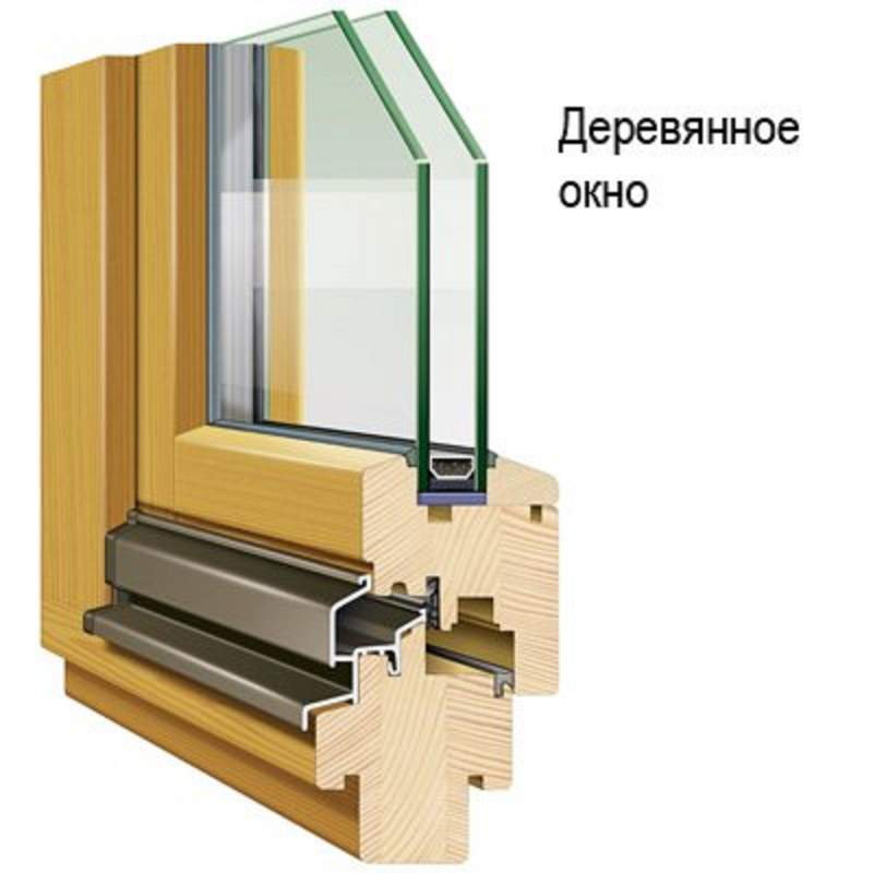 We make wooden windows under a double-glazed window from a three ...