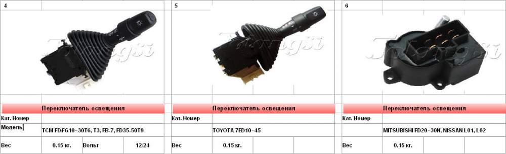 Переключатель освещения к погрузчикам TCM FD∕FG10~30T6