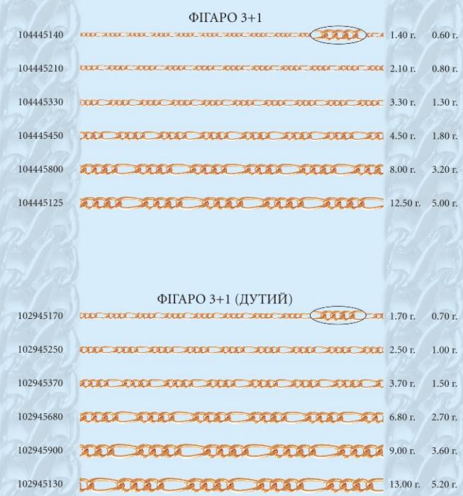 Купить Браслеты, цепочки, цепи `ФИГАРО 1+1`, `БАРЛИ`,`БАРЛИ дутый`, вес 1.2 - 28 гр, длина - 18см, 45см, золото Au 585° пробы, серебро Ag 925° пробы, ювелирные украшения, пр-во Сапфир, г. Хмельницкий, Украина