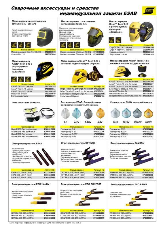 Купить Материалы расходные для сварочного оборудования