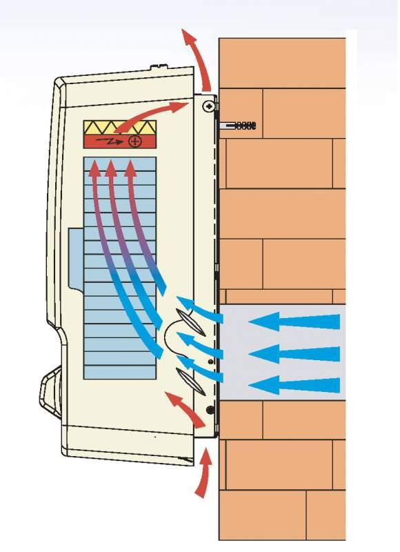 Купить Вентиляционно-приточная установка МАРТА MARTA для домов, котеждей, квартир. В Днепропетровске и обл.