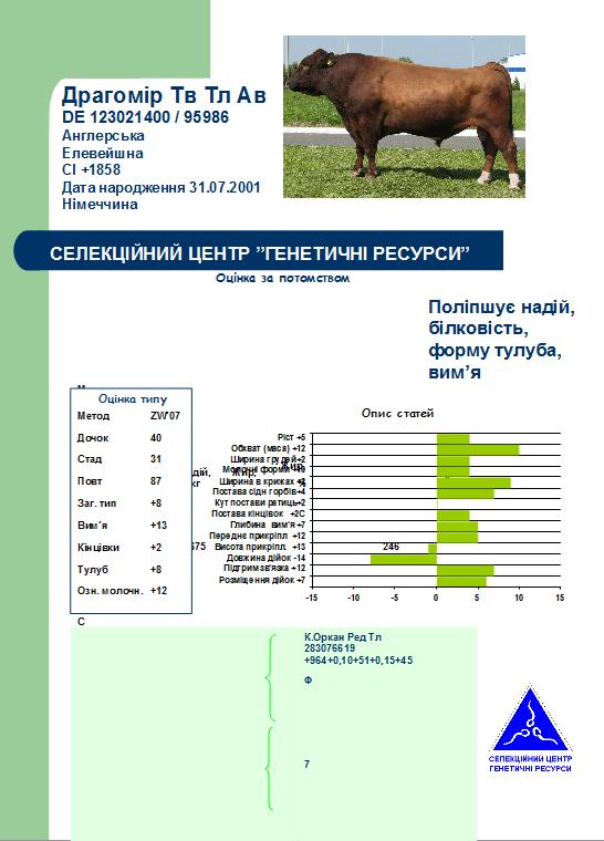 Купить Сперма быков Англерской породы