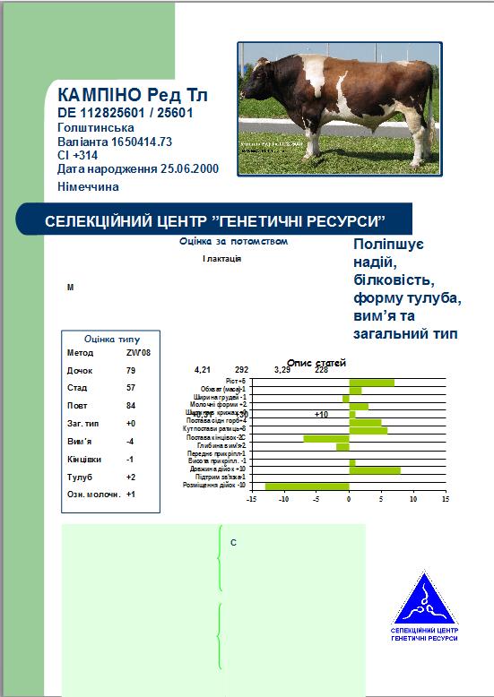Купить Сперма быков Голштинской красно-пёстрой породы