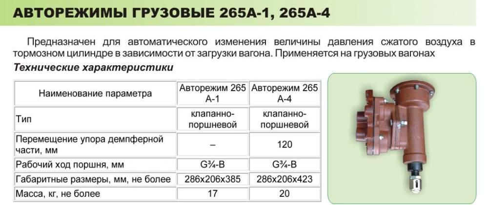 Авторежимы грузовые 265А-1 / 265А-4