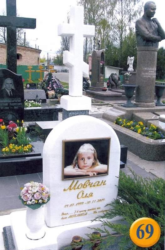 Памятник надгробие детское Цоколь резной из габбро-диабаза Нефтекумск