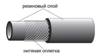 Рукав длинномерный ТУ 38.1051731-86