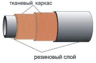 Рукав дюритовый ТУ 005 6016-87