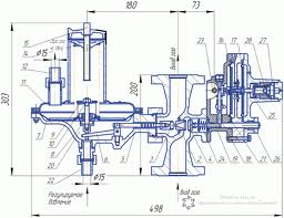 Регулятор давления унифицированный РДУ.1М