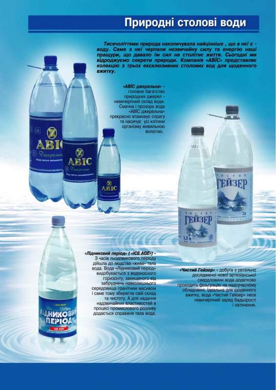 Купить Вода минеральная