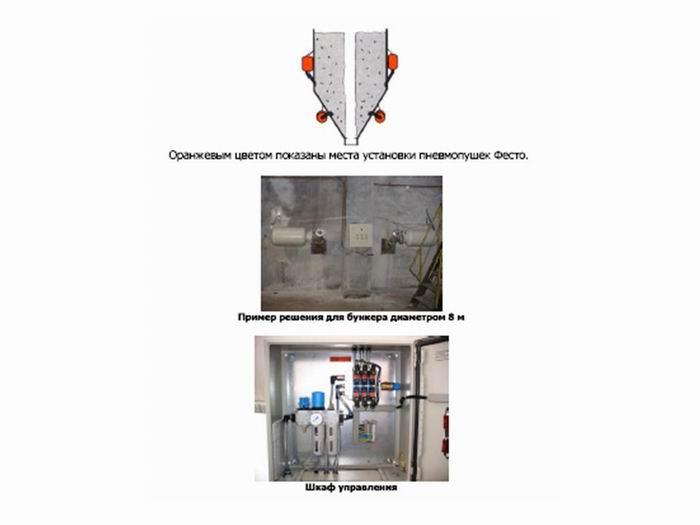 Пневмопушки  Решение для больших бункеров  (от 2000 мм до 12000 мм в диаметре)