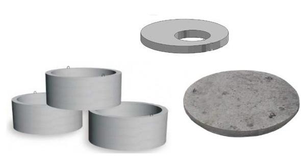 Бетонные кольца для колодцев (ЖБИ)