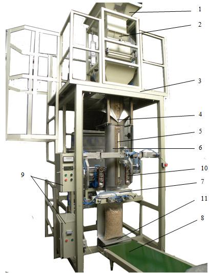 Buy Pellet packing machine / Automatic pellet filling line