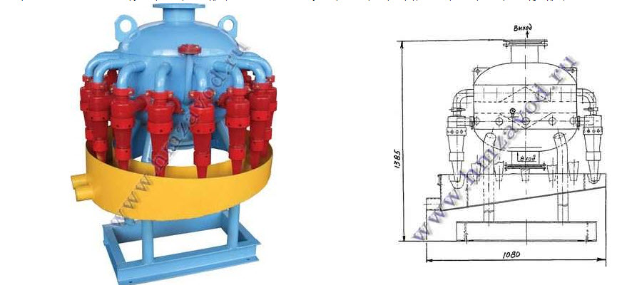 Buy Desilter hydroclone circular
