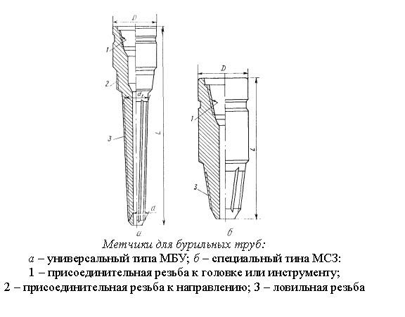Купить Метчики ловильные для бурильных труб МБУ и МСЗ