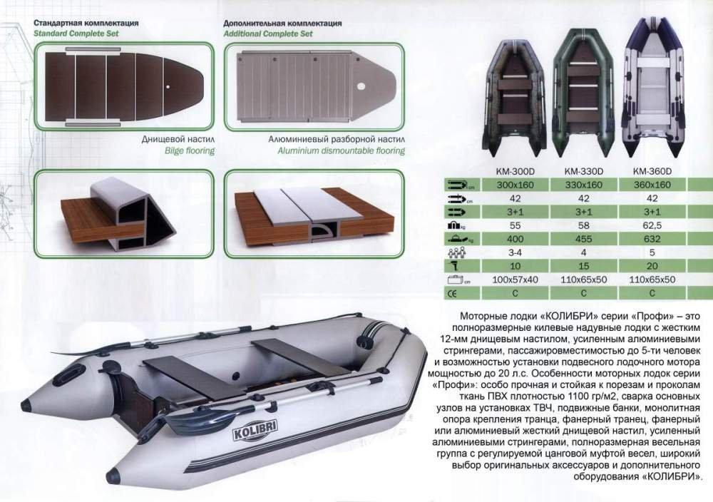 днище на лодку колибри км-300
