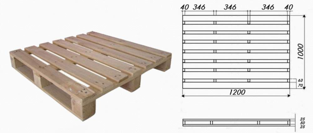 Pallets According To Drawings Of The Customer Europallet Evropalleta