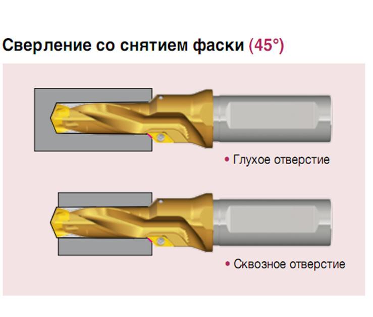 Сверление со снятием фаски, 45°, TaeguTec