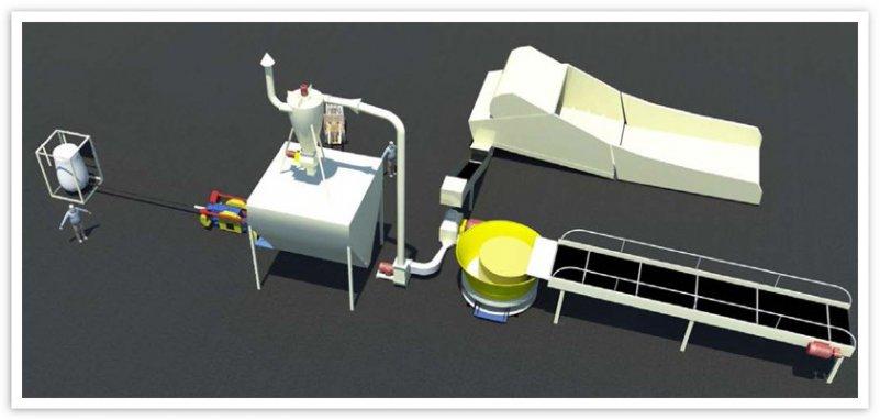 Купить Оборудование для брикетирования: линия брикетирования нестро