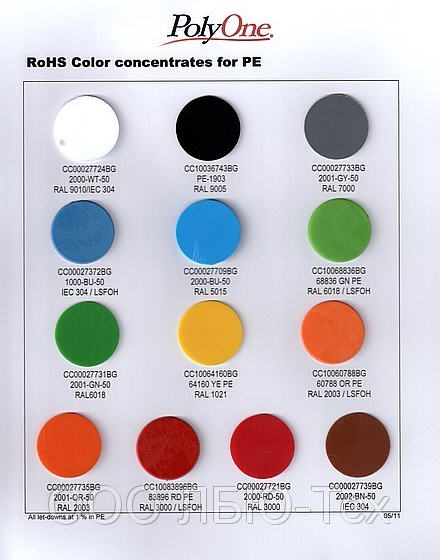 Buy Dye for PE