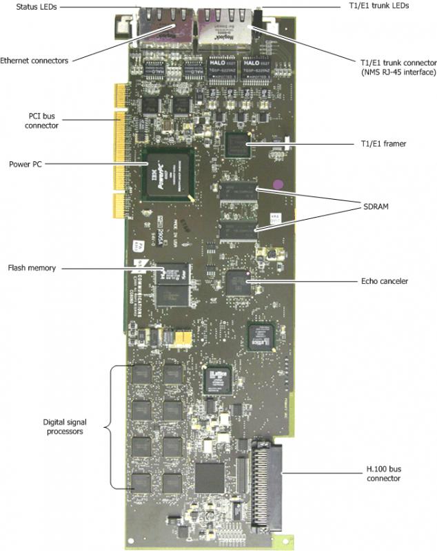 Купить Dialogic® CG 6060 PCI Media Board