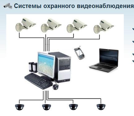 Видеорегистратор из пк