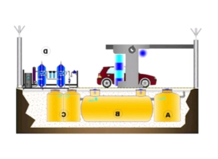 Купить Повторное использование грязной, дождевой и очищеной воды мембранами под внешним давлением модель: MBR-AUT модель: MBR-MAN